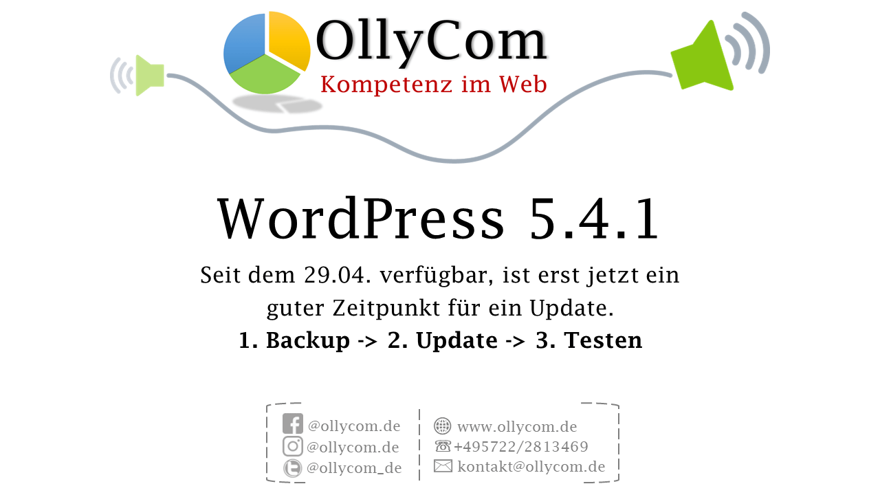 Update WordPress 5.4.1